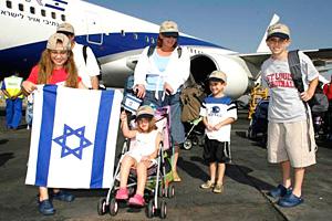 Кто может получить гражданство Израиля